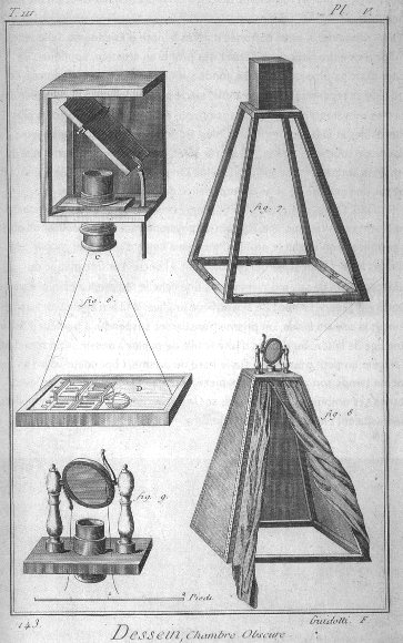 Diseño de Cámara oscura en un manual del s. XVIII. foto: wikipedia.