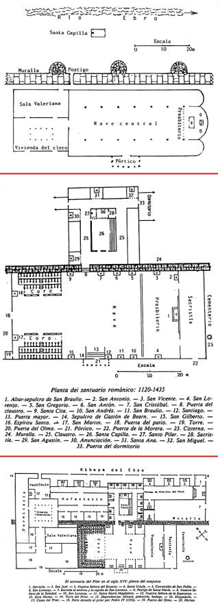 Evolución del templo del Pilar. Foto: Urban Networks.